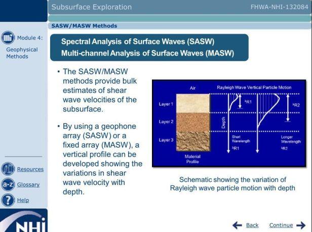 Diapositiva tema investigación geofísica